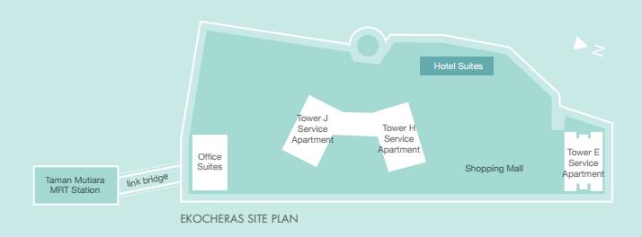 EkoCheras Site Plan